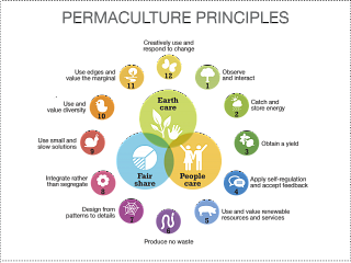 PermaCulture Workshops @ HHP:- Sept 29th & 30th